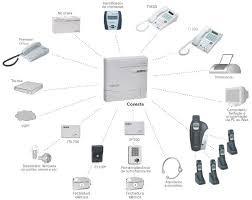 Instalação de interfone